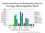 forest land area by productivity class in the upper mississippi river basin
