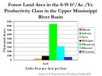 forest land area in the 0 19 ft 3 ac yr productivity class in the upper mississippi river basin