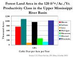 forest land area in the 120 ft 3 ac yr productivity class in the upper mississippi river basin