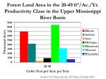 forest land area in the 20 49 ft 3 ac yr productivity class in the upper mississippi river basin