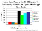 forest land area in the 50 84 ft 3 ac yr productivity class in the upper mississippi river basin