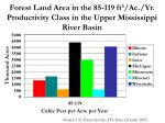 forest land area in the 85 119 ft 3 ac yr productivity class in the upper mississippi river basin