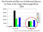 net growth and harvest of softwood species by state in the upper mississippi basin 2002