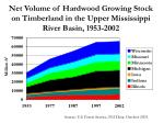 net volume of hardwood growing stock on timberland in the upper mississippi river basin 1953 2002