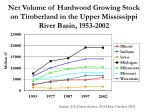 net volume of hardwood growing stock on timberland in the upper mississippi river basin 1953 200225