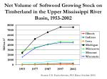 net volume of softwood growing stock on timberland in the upper mississippi river basin 1953 200223