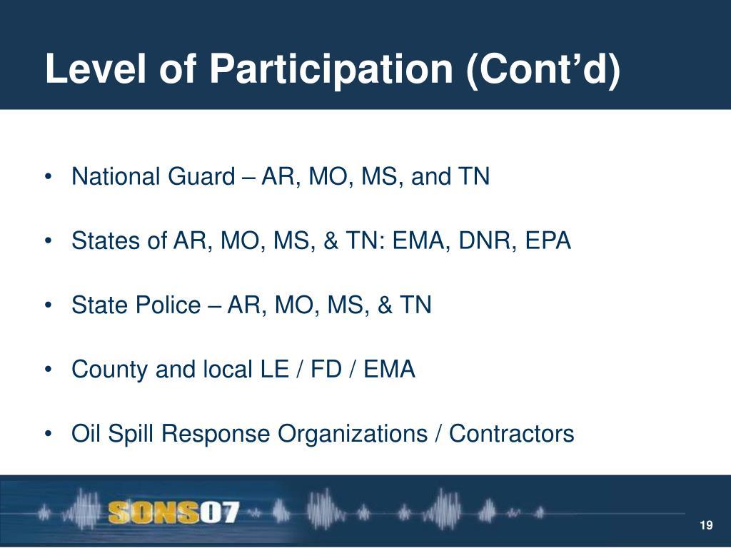 Level of Participation (Cont'd)