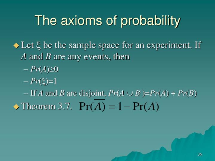 The axioms of probability