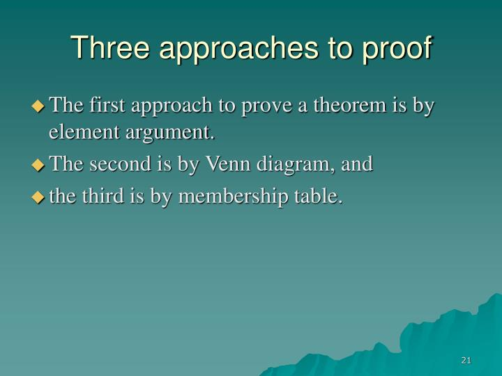 Three approaches to proof