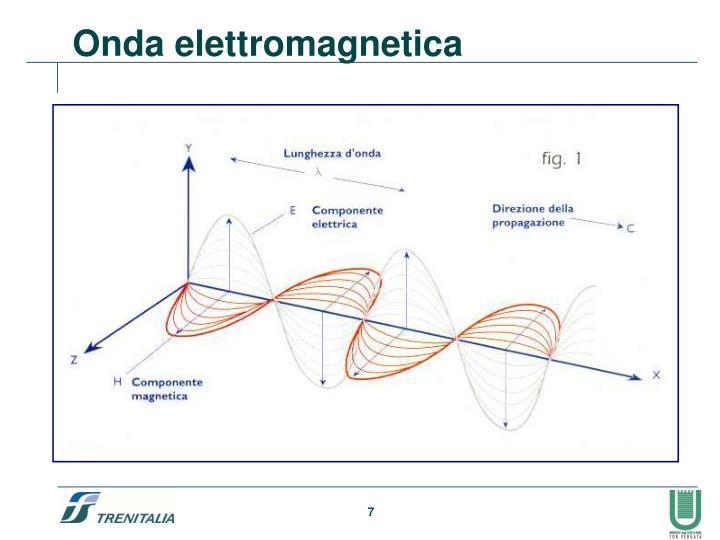 Onda elettromagnetica