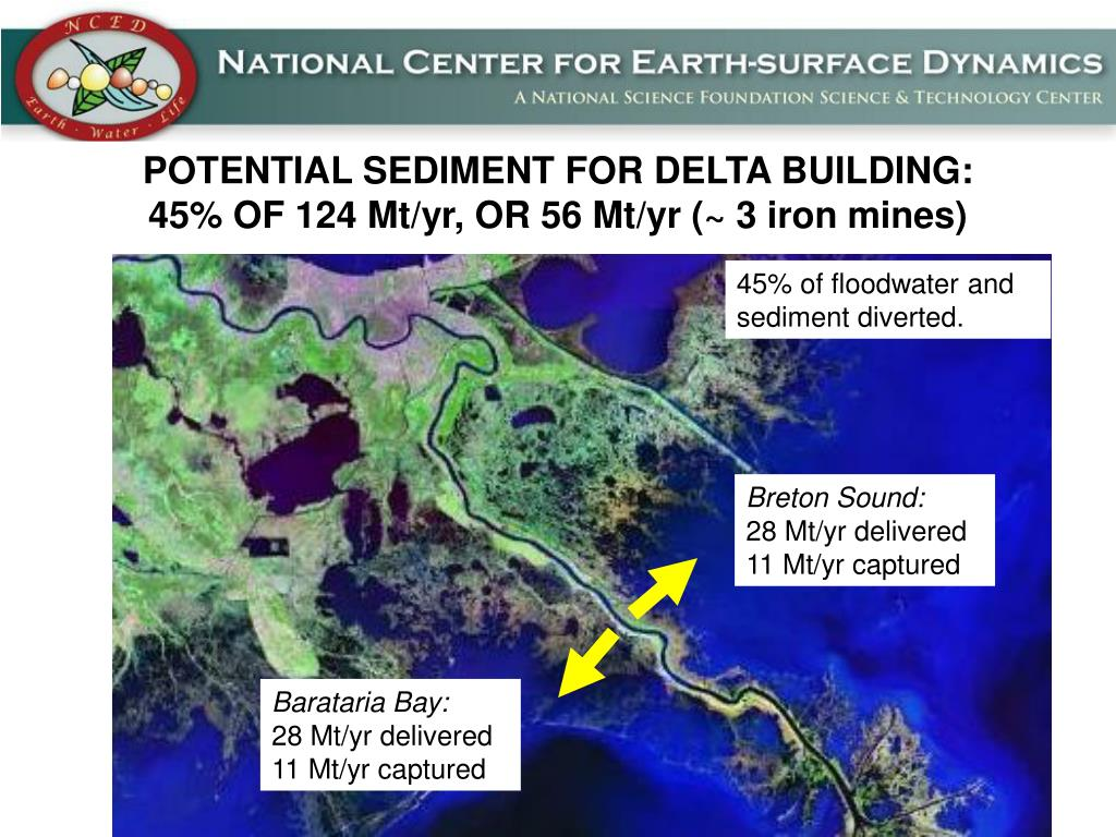 POTENTIAL SEDIMENT FOR DELTA BUILDING: