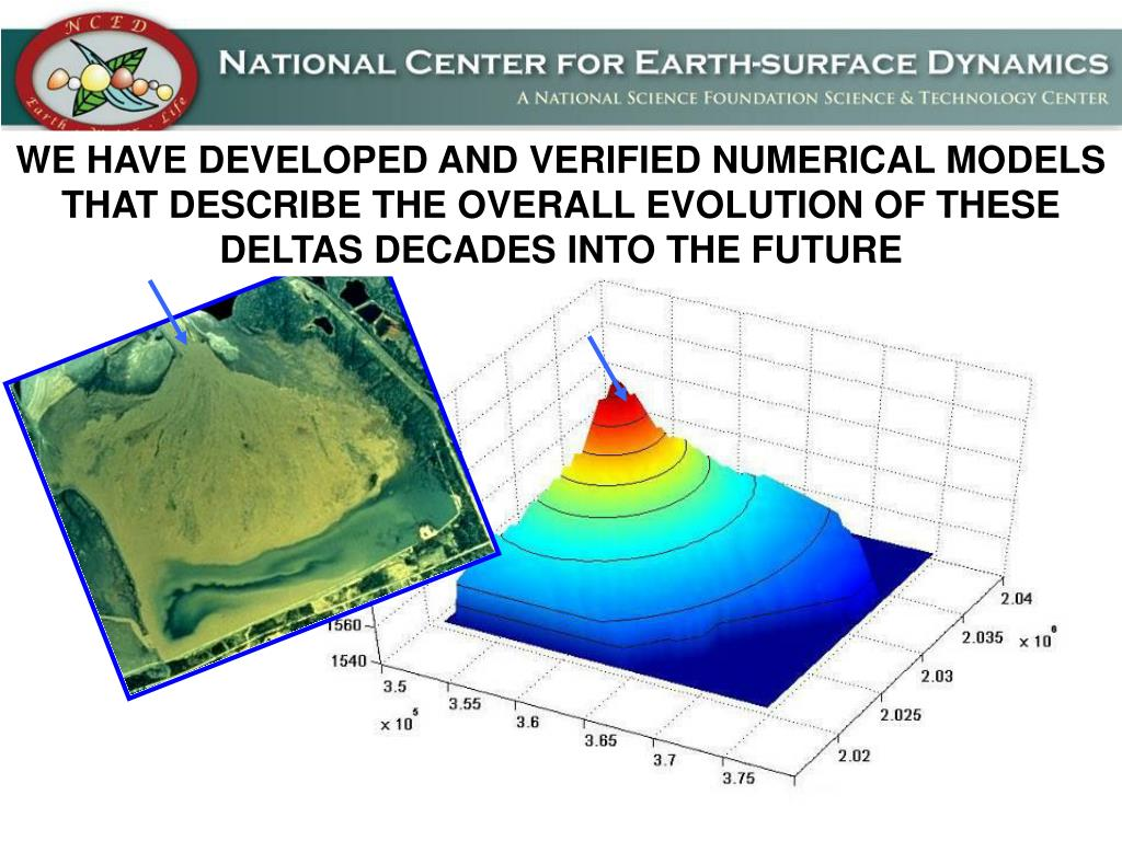 WE HAVE DEVELOPED AND VERIFIED NUMERICAL MODELS THAT DESCRIBE THE OVERALL EVOLUTION OF THESE DELTAS DECADES INTO THE FUTURE