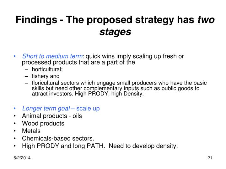 Findings - The proposed strategy has