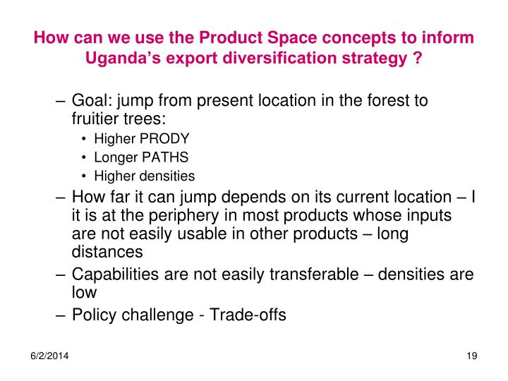 How can we use the Product Space concepts to inform Uganda's export diversification strategy ?