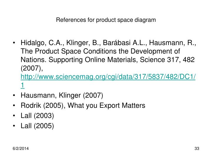 References for product space diagram
