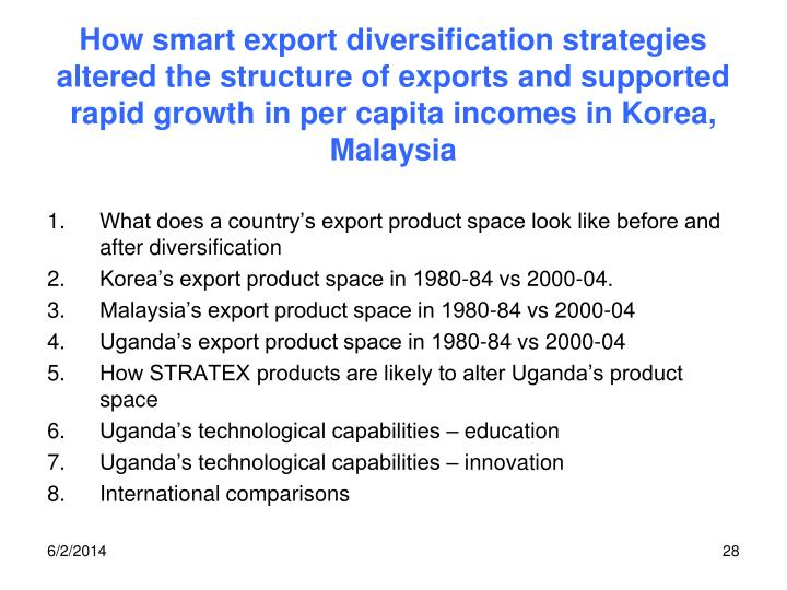 How smart export diversification strategies altered the structure of exports and supported rapid growth in per capita incomes in Korea, Malaysia