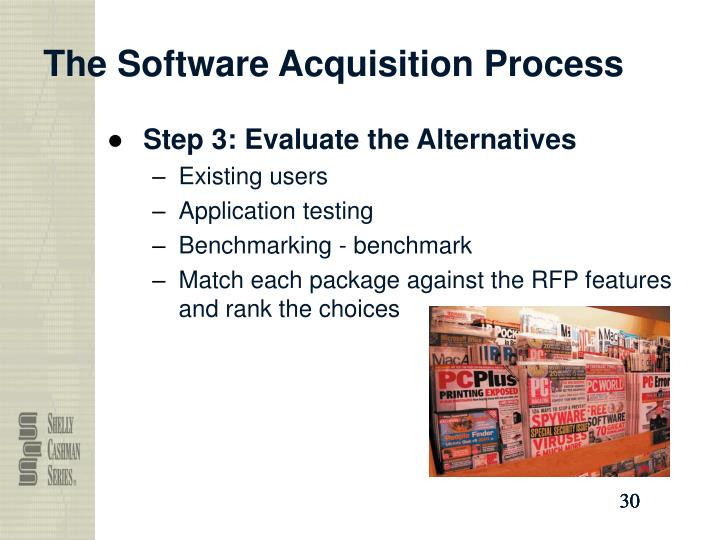 The Software Acquisition Process
