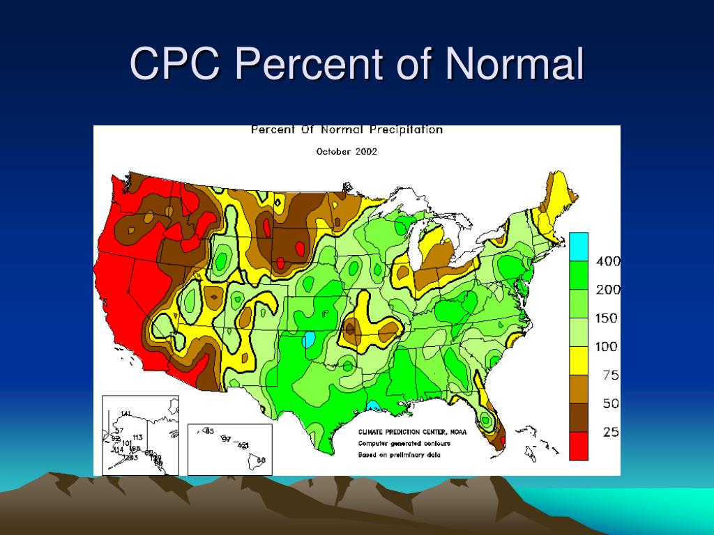 CPC Percent of Normal