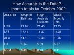 how accurate is the data 1 month totals for october 2002