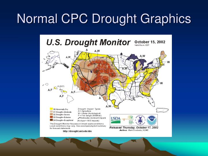 Normal cpc drought graphics