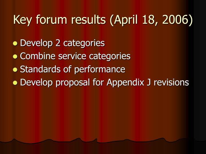 Key forum results (April 18, 2006)
