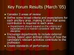 key forum results march 05