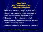 slide 5 13 key variables in the expectancy model