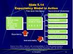 slide 5 14 expectancy model in action