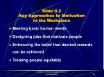 slide 5 2 key approaches to motivation in the workplace