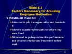 slide 5 3 factors necessary for arousing employee motivation