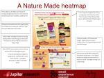a nature made heatmap