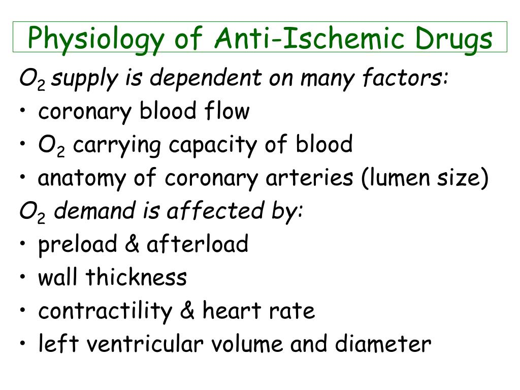 Physiology of Anti-Ischemic Drugs