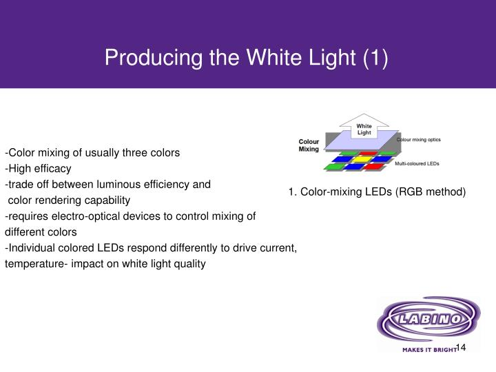 Producing the White Light (1)