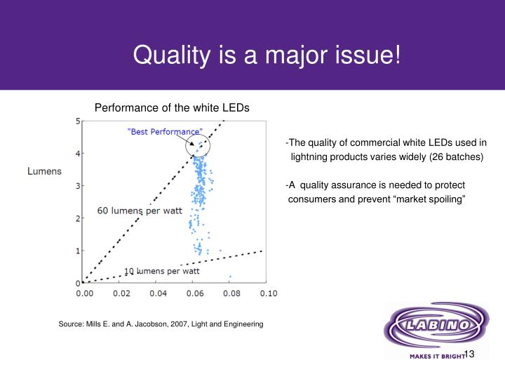 Quality is a major issue!
