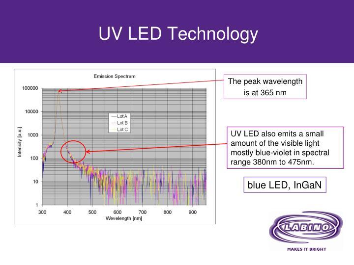 UV LED Technology