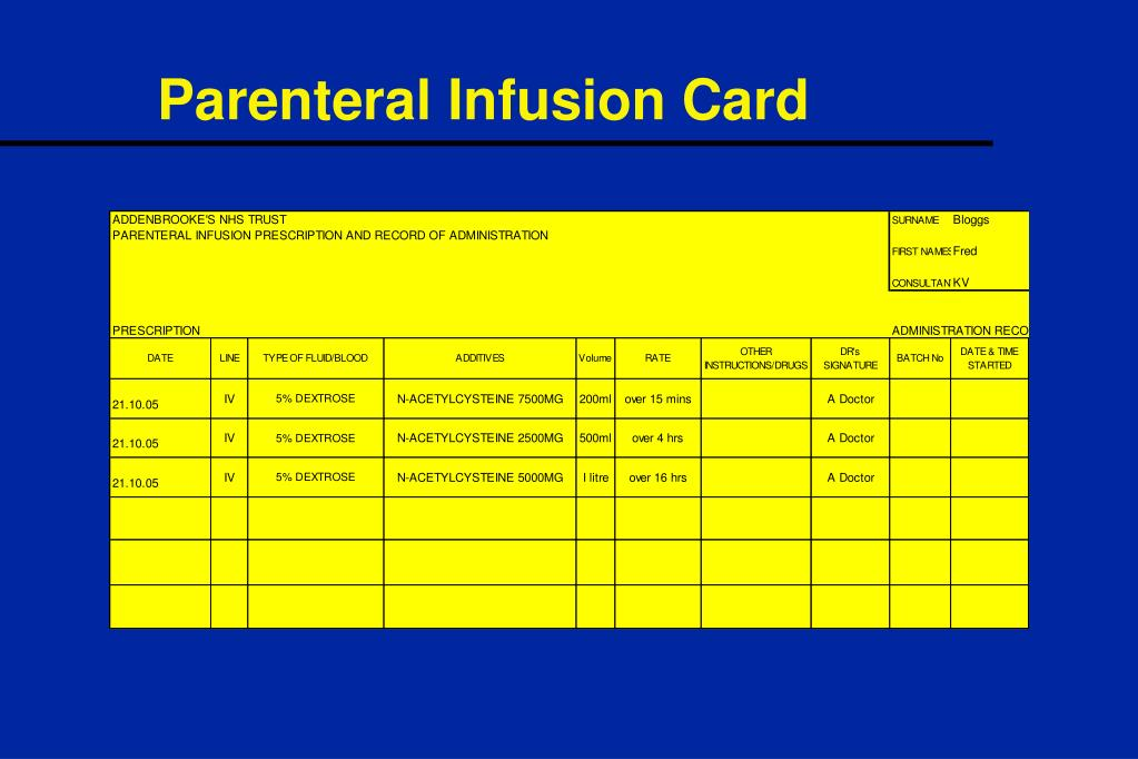 Parenteral Infusion Card