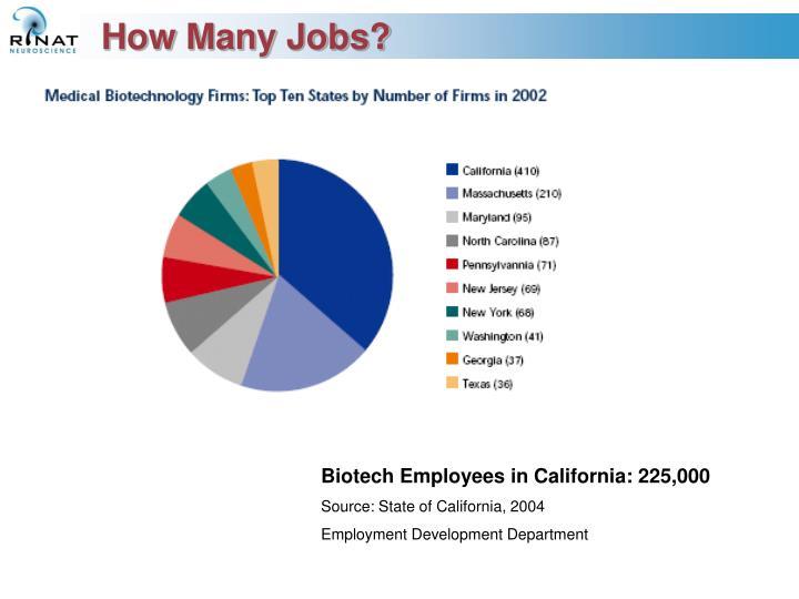 How many jobs