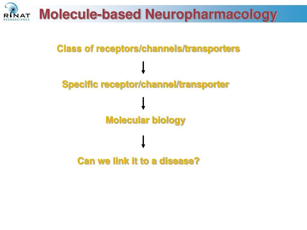 Molecule-based Neuropharmacology
