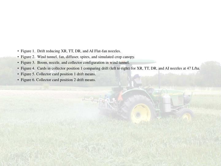 Figure 1.  Drift reducing XR, TT, DR, and AI Flat-fan nozzles.