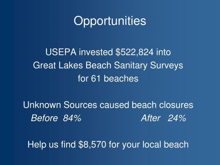 USEPA invested $522,824 into