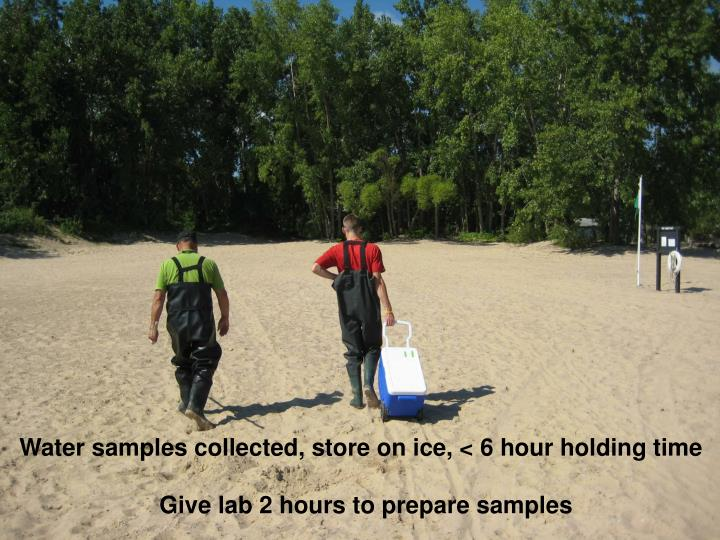 Water samples collected, store on ice, < 6 hour holding time