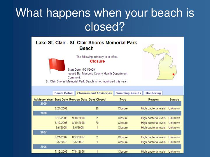 What happens when your beach is closed?