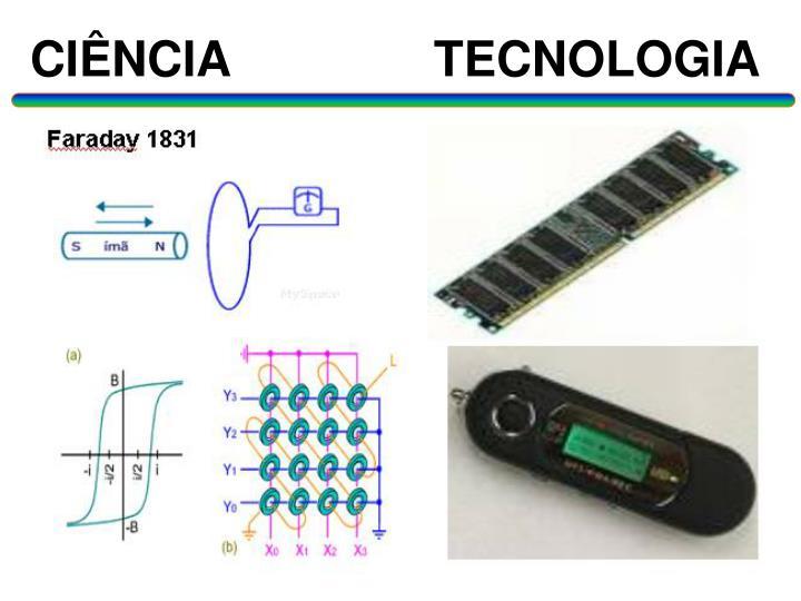 CIÊNCIA               TECNOLOGIA