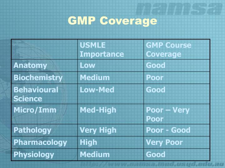 GMP Coverage