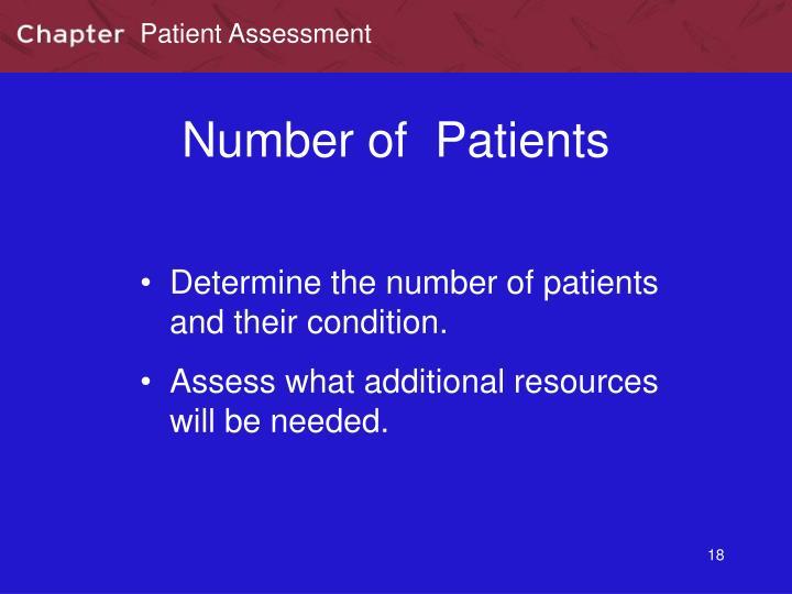 Number of  Patients