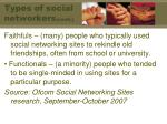 types of social networkers conti