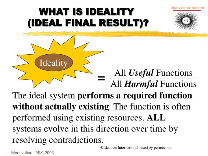 WHAT IS IDEALITY