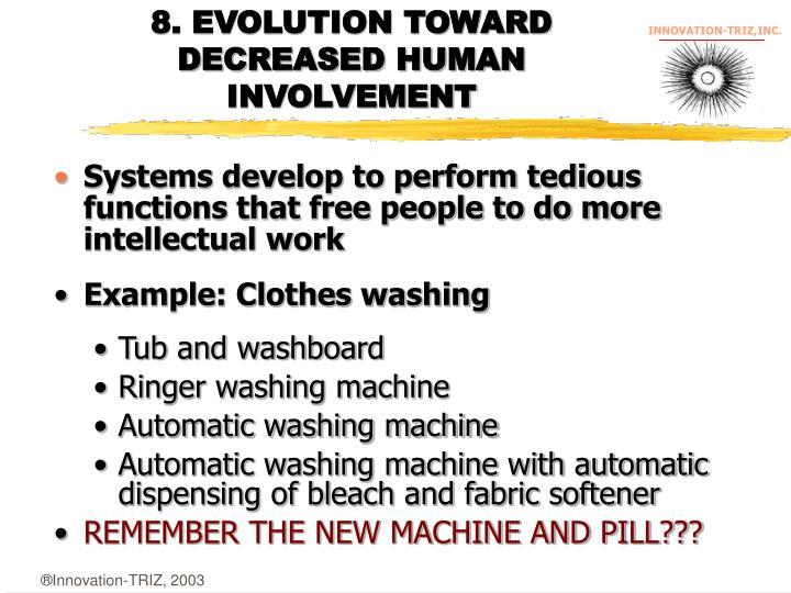 8. EVOLUTION TOWARD DECREASED HUMAN INVOLVEMENT
