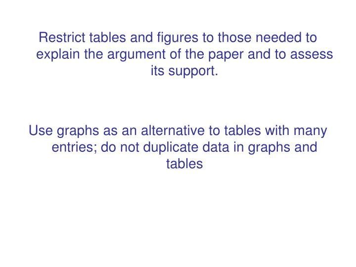 Restrict tables and figures to those needed to explain the argument of the paper and to assess its support.