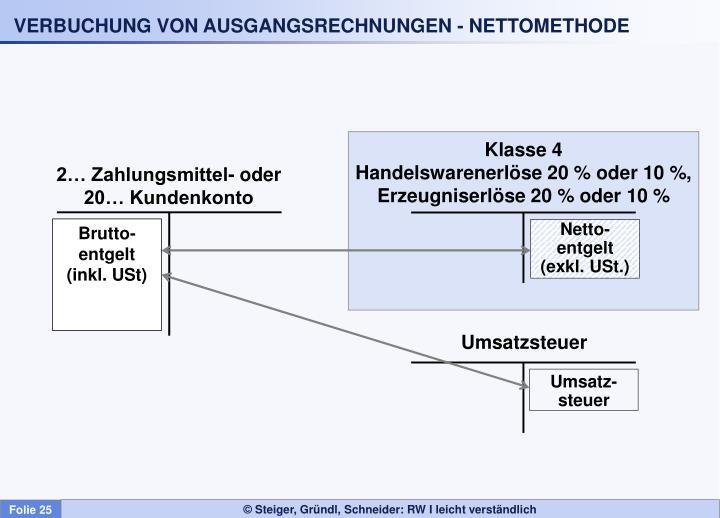 Verbuchung von ausgangsrechnungen nettomethode